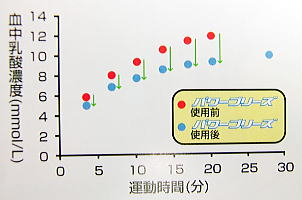 img_powerbreathe_graph1.jpeg